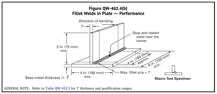 welder qualification test coupon size