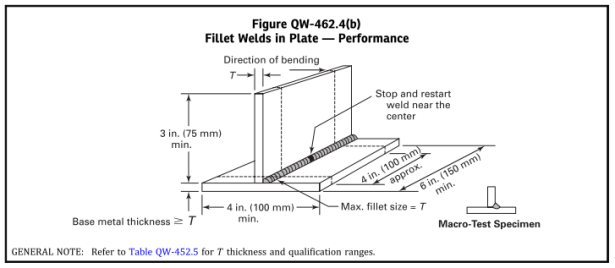 Welder qualification for fillet weld following asme ix