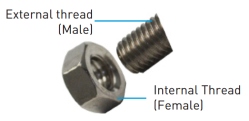 Thread of Bolts – Basic Knowledge! – Shipbuilding knowledge