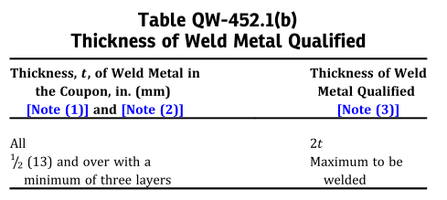 weld 31.PNG