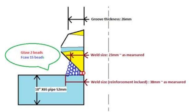 Branch connection: Weldolet / Nozzle installation! – Ship building