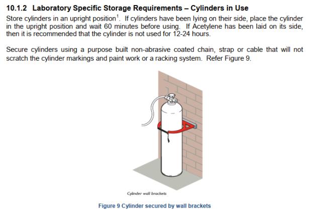 Safety use for pressurized cylinder! – Shipbuilding knowledge